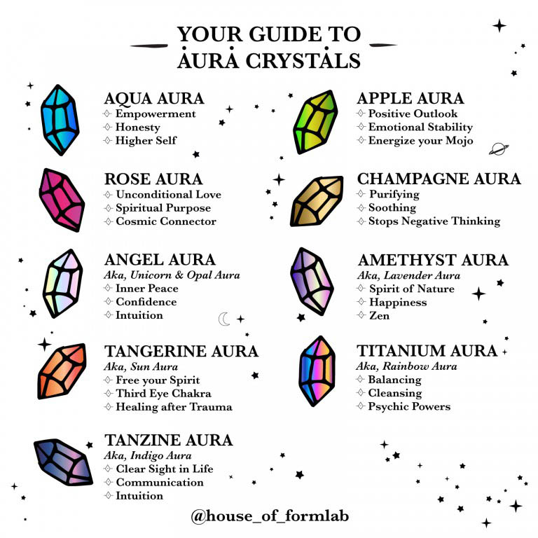 House-of-Formlab-Guide-to-Aura-Crystals-Infographic-1600x1600-768x768